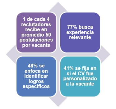 Curriculum Vitae - Tecmilenio